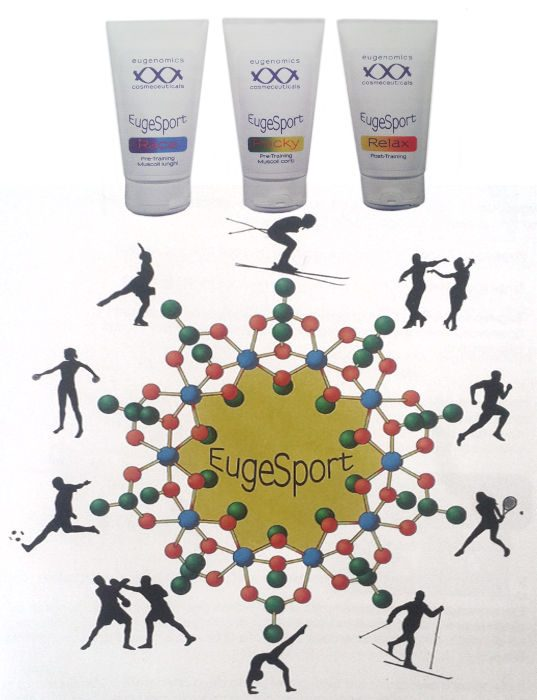 Eugenomics EugeSport creme pre e post training